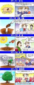 明石 塾 教育方針