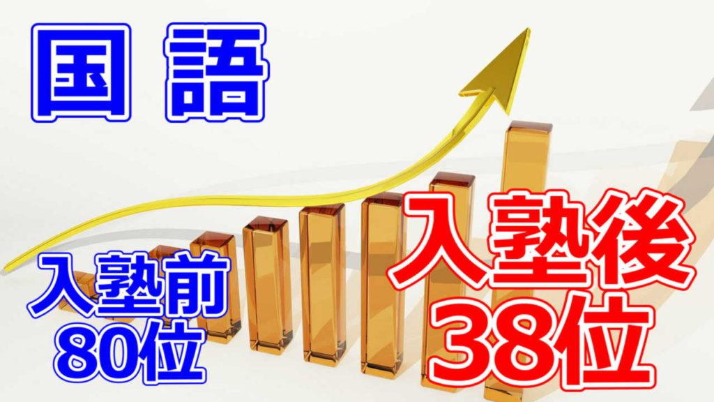 明石市 個別指導 成績アップ 国語